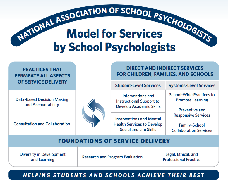 student psychological services other resources